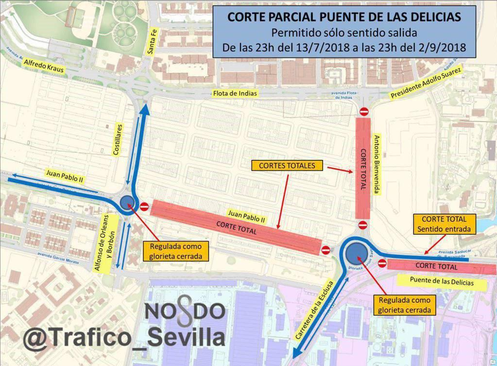 Corte al tráfico Puente de las Delicias