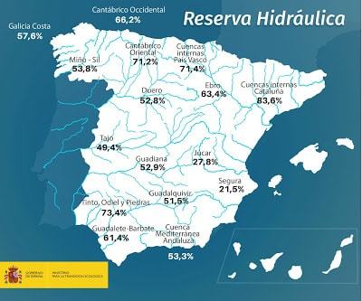 reserva hidráulica, agua,