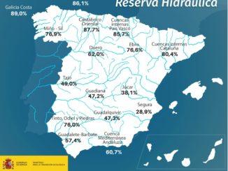 Embalse cuenca del Guadalquivir a 2-julio 2019